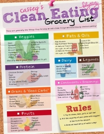 Blogilates-Clean-Eating-Grocery-List