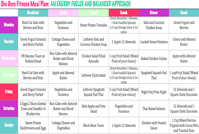Meal Plan: An Energy Fueled and Balanced Approach