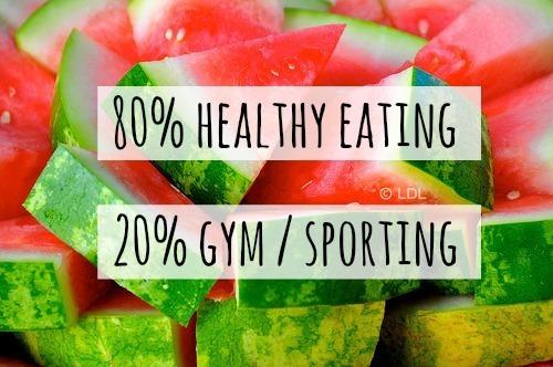 80%Fitness